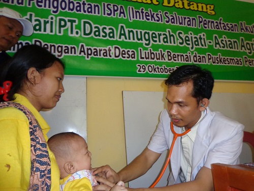 Free medical services for the community (source - Jambstyle)