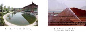Asia Symbol water reuse
