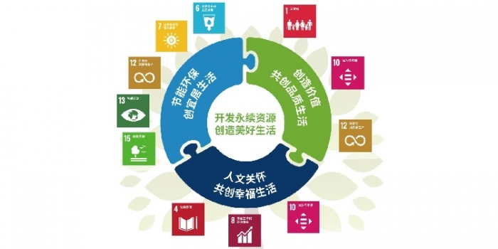 Asia Symbol Clinches Top 100 CSR Report in China